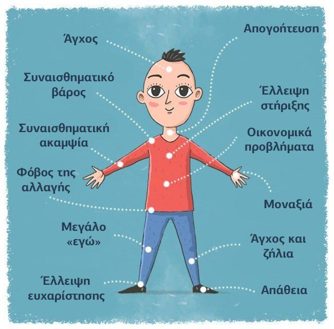 Το σώμα μας είναι ένας περίπλοκος μηχανισμός που είναι ευαίσθητος όχι μόνο σε εξωτερικούς παράγοντες, αλλά και σε εσωτερικούς παράγοντες. H Δόκτωρ Susan Babbel η οποία είναι ψυχολόγος και ειδική στην κατάθλιψη, έχει προτείνει μια νέα ενδιαφέρουσα θεωρία για τα σημάδια του σώματός μας. Μοιραζόμαστε μαζί σας μερικές εικόνες που παρουσιάζουν με απλό τρόπο την …