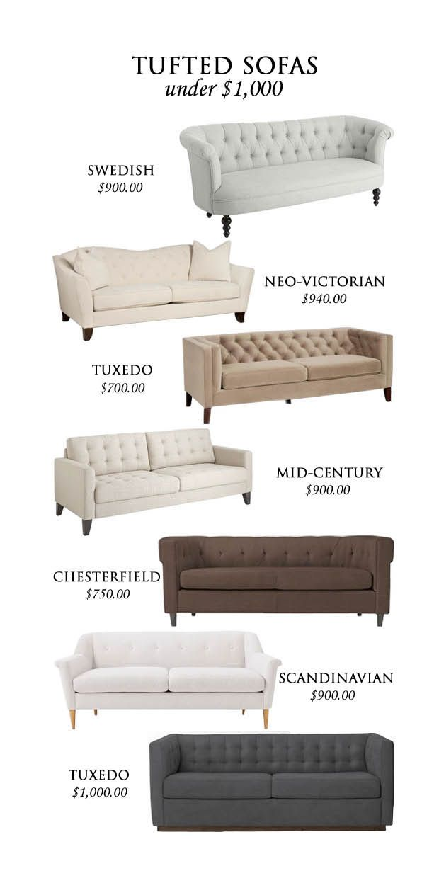 Home Decor Obsessed. Sofas under $1000. A chesterfield, tuxedo sofa, mid-century sofa, victorian sofa, and Scandinavian style to choose from. #shop #furniture #sale