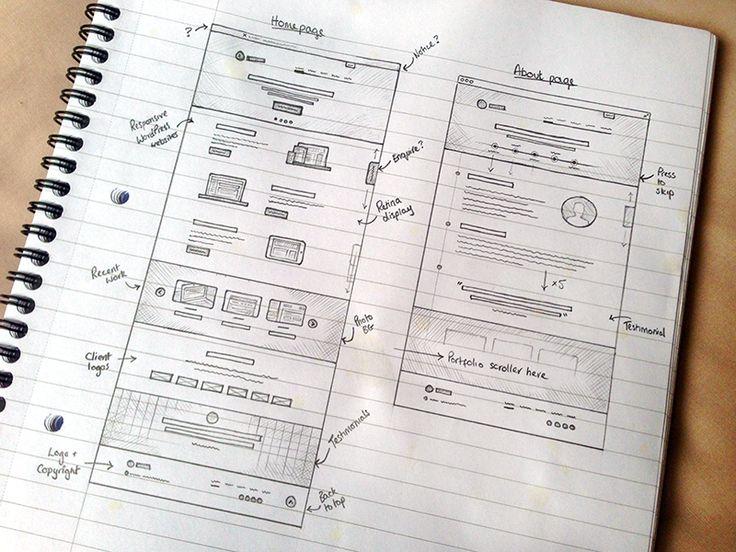 Proud Designs V2 Sketches by Luke Etheridge