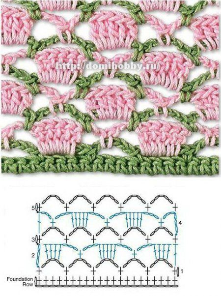 Crochet patterns for knitting summer things. Combining color yarn in openwork pattern, you can get amazing results.