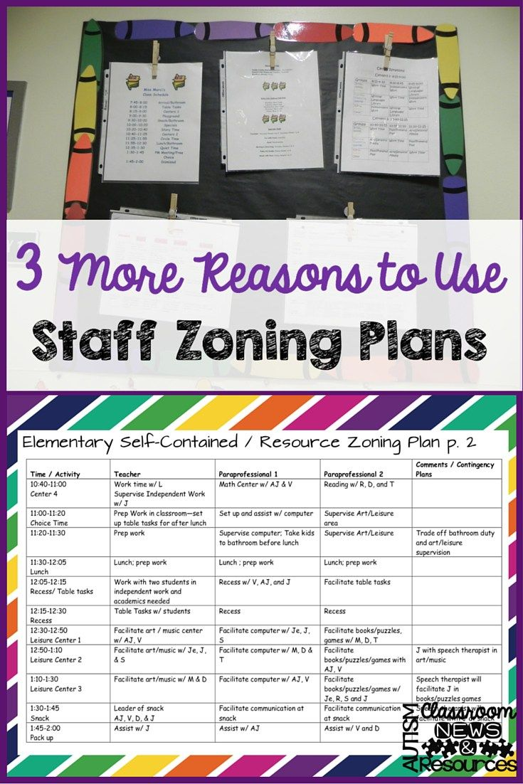 Working with paraprofessionals in the special education classroom can be tough.  Here are 3 great tips to use a written staff plan in your classroom for training staff and helping the classroom run smoothly.