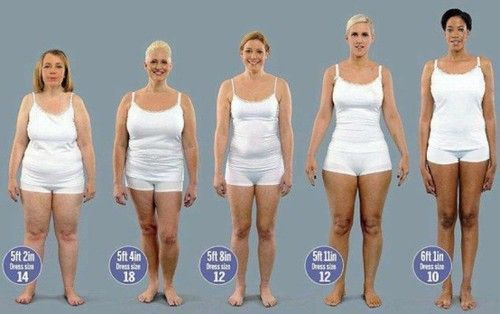They all weigh 150lbs.  There is no 'right' body type. Weight looks different on different people, and it is ALL OKAY. Don't compare yourself to other people's bodies, learn to love the body you're in NOW and what it can do NOW.