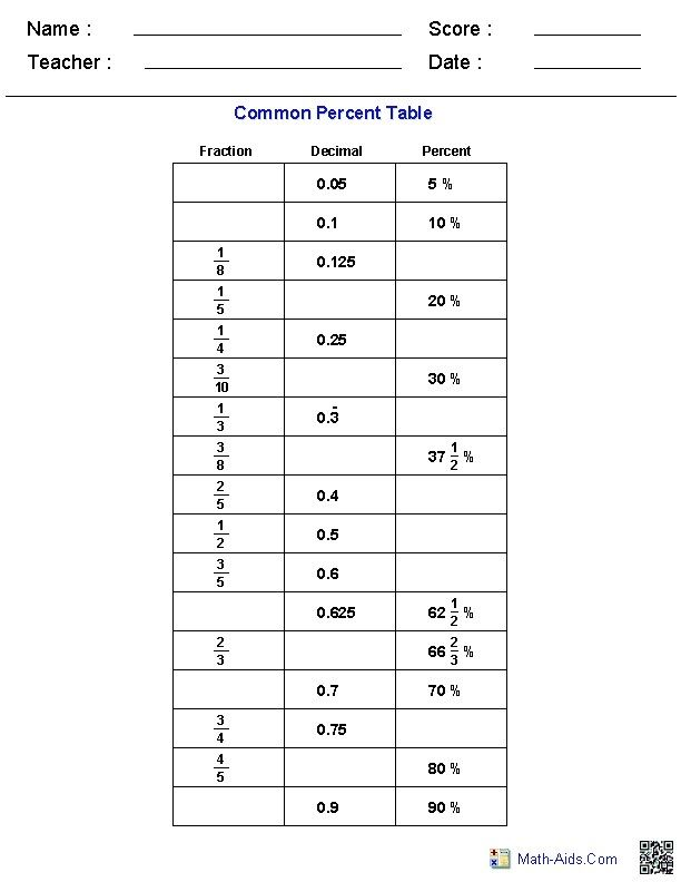 Pin By Cassie Kennedy On 6th Grade Math Math Worksheets