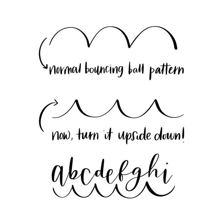 Bounce / Bouncy Lettering Quick Tip 1 Brush Pen, 3 Lettering Styles: Medium-to-Advanced Brush Lettering Tutorial — KILEY IN KENTUCKY