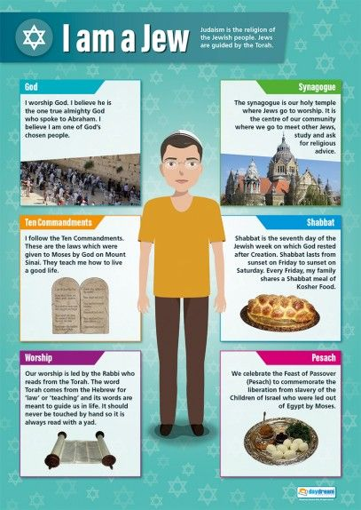 I am a Jew – Religious Studies Poster
