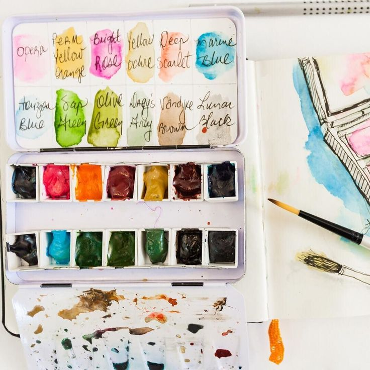 For me, creative blocks come in two forms – no ideas are flowing or there are too many and I can't focus and get anything done. ••It goes something like this – I sit at my art table and rearrange pens and brushes and get easily distracted while I...