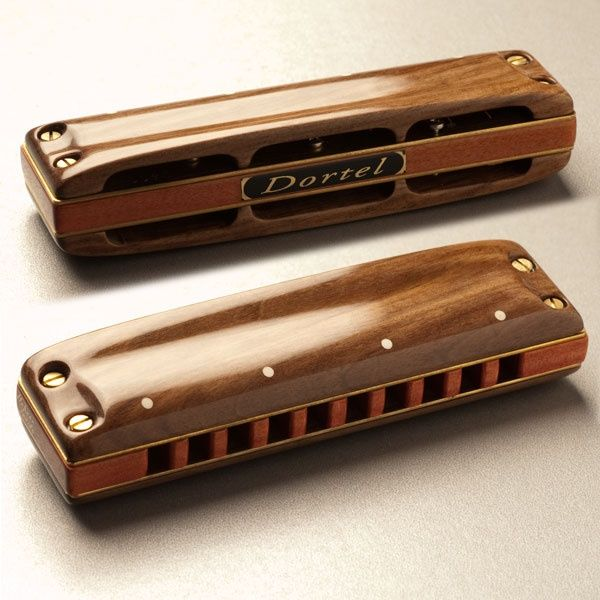 Harmonica : harmonica tabs bad to the bone Harmonica Tabs in Harmonica Tabs Bad Tou201a Harmonica ...