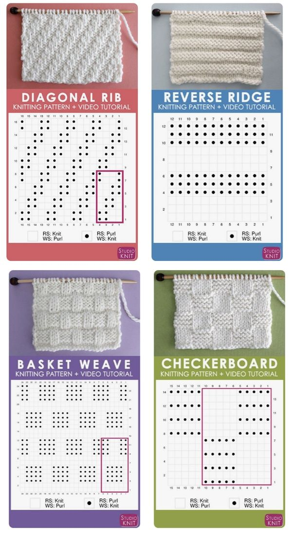 How to Read a Knitting Chart for Absolute Beginners with Video ...