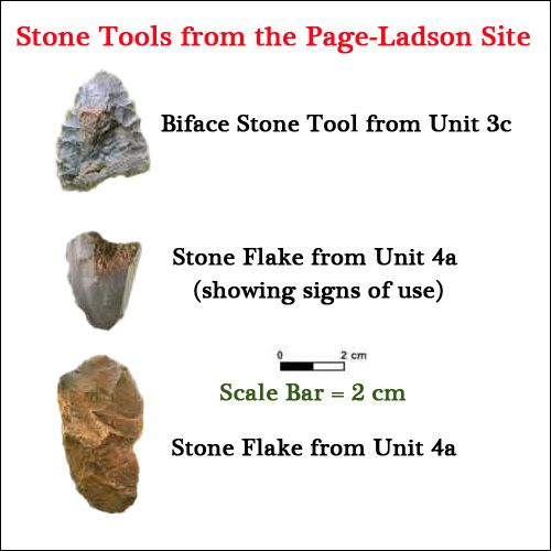 Examples Of Sitemaps For Websites Tools: 205 Best Images About Arrowheads On Pinterest