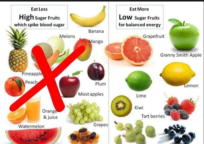 Pin On Blood Sugar Levels Tips