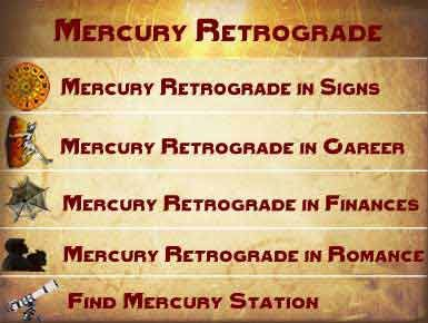 Mercury Retrograde, 2013 - The red shaded days are when Mercury is Retrograde in 2013
