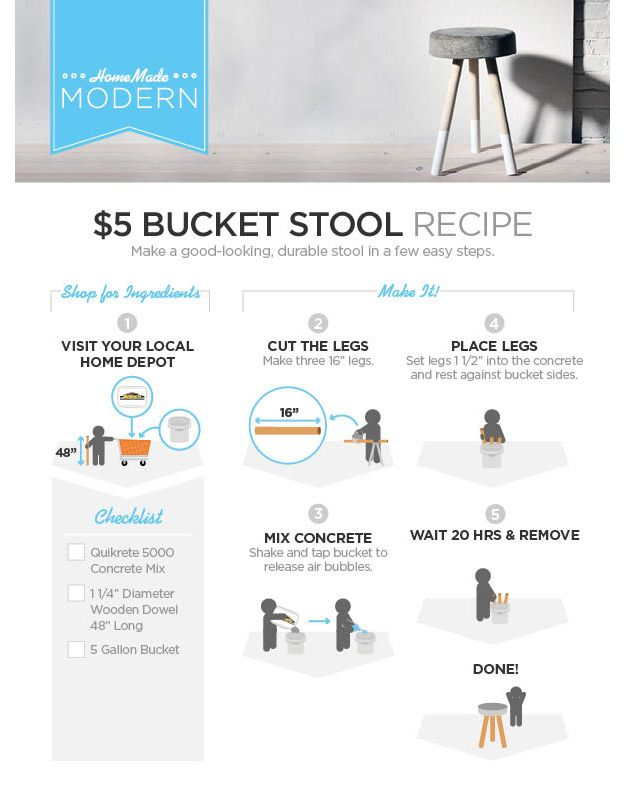 DIY $5 Bucket Stool by HomeMade-Modern.com. | perfect for a side table or cheap outdoor seating.
