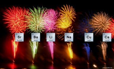 Perform a tabletop chem demo that shows how fireworks colors are created. - sciencenotes.org