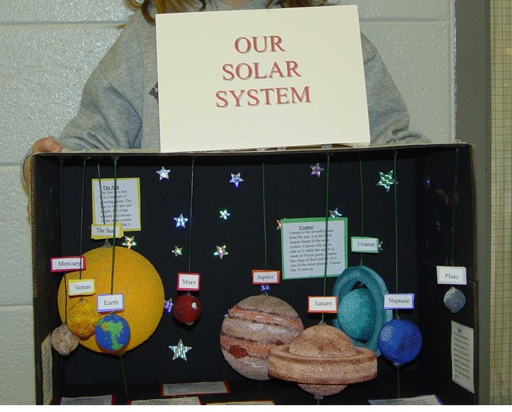 solar system dioramas | ... solar system model. Remember ...