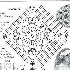 ViolaS: Szydełkowe kwadraty