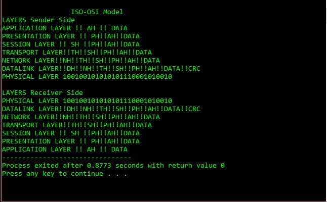 Implementation of ISO-OSI Model