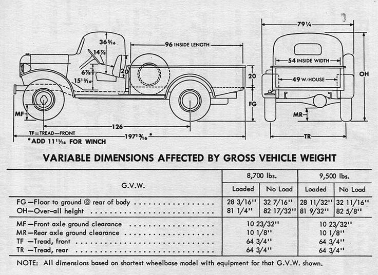 dodge power wagon wm300 dimensions