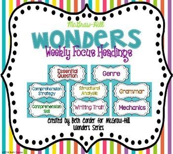 This *freebie* packet of headings was designed to be the anchor pieces of your bulletin board for the McGraw-Hill Wonders Weekly Focus Posters available for purchase in my shop!