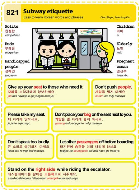 821 Subway Etiquette  (No joke about the being too loud.... Which can mean about anything if you make the mistake of speaking English on the subway OR bus...)