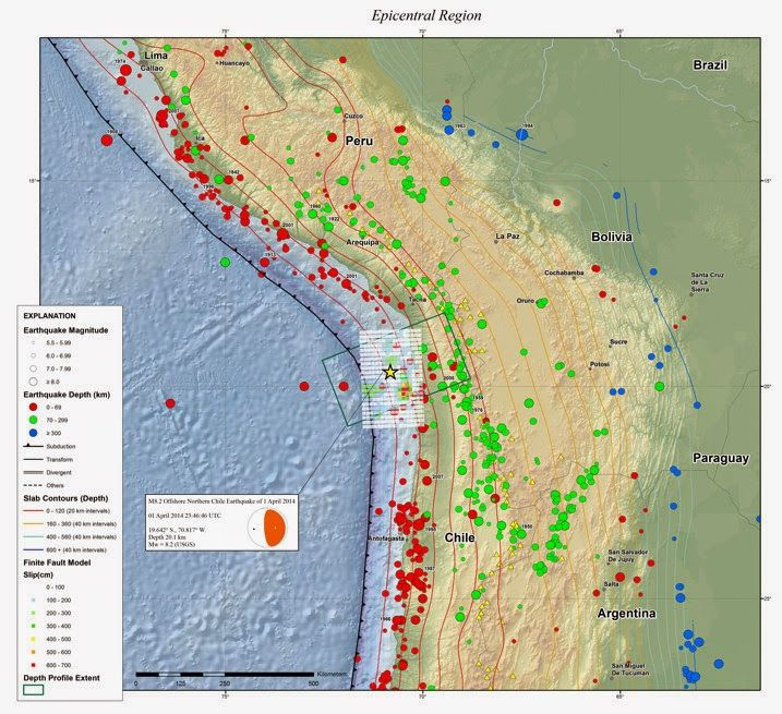 Magnitude 8.2 earthquake off Chile: Thrust faulting at shallow depths near the Chilean coast | #GeologyPage