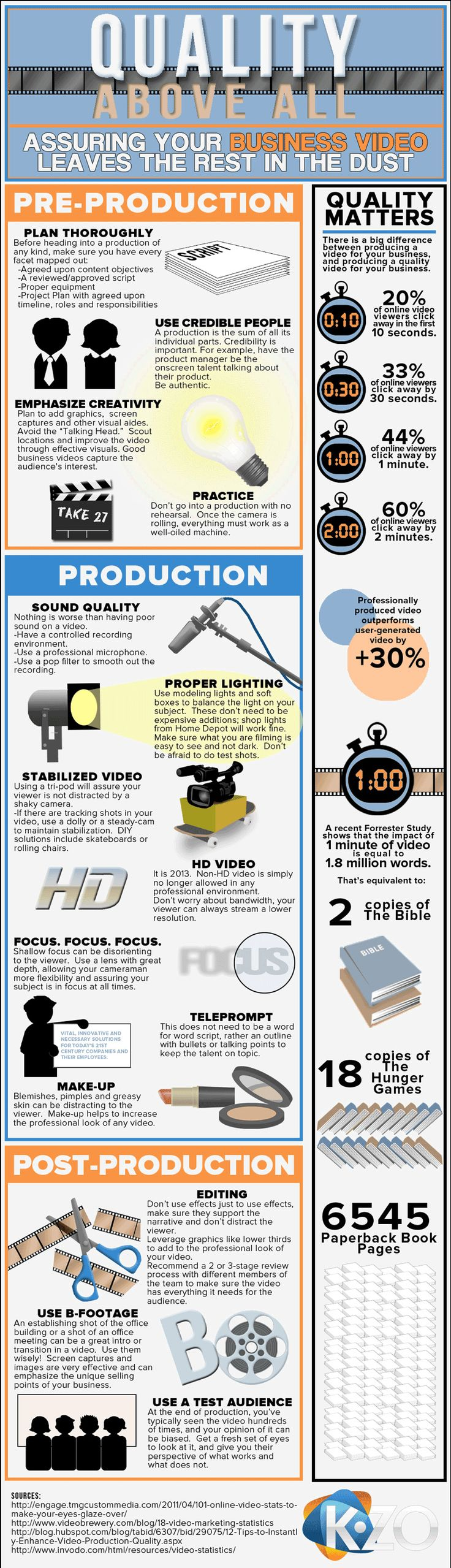 If you are about to create a business marketing video, this infographic can help. It offers tips and things to consider so your video will be well received.