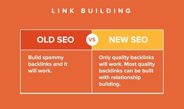 SEO is de afkorting van search engine optimization, de Engelse term voor zoekmachine optimalisatie. SEO bestaat uit verschillende technieken die als doel hebben een website zo hoog mogelijk te laten verschijnen in de zoekresultaten. Zo bereik je meer potentiële klanten die je bedrijf misschien nog niet kennen, maar wel op zoek zijn naar wat jij
