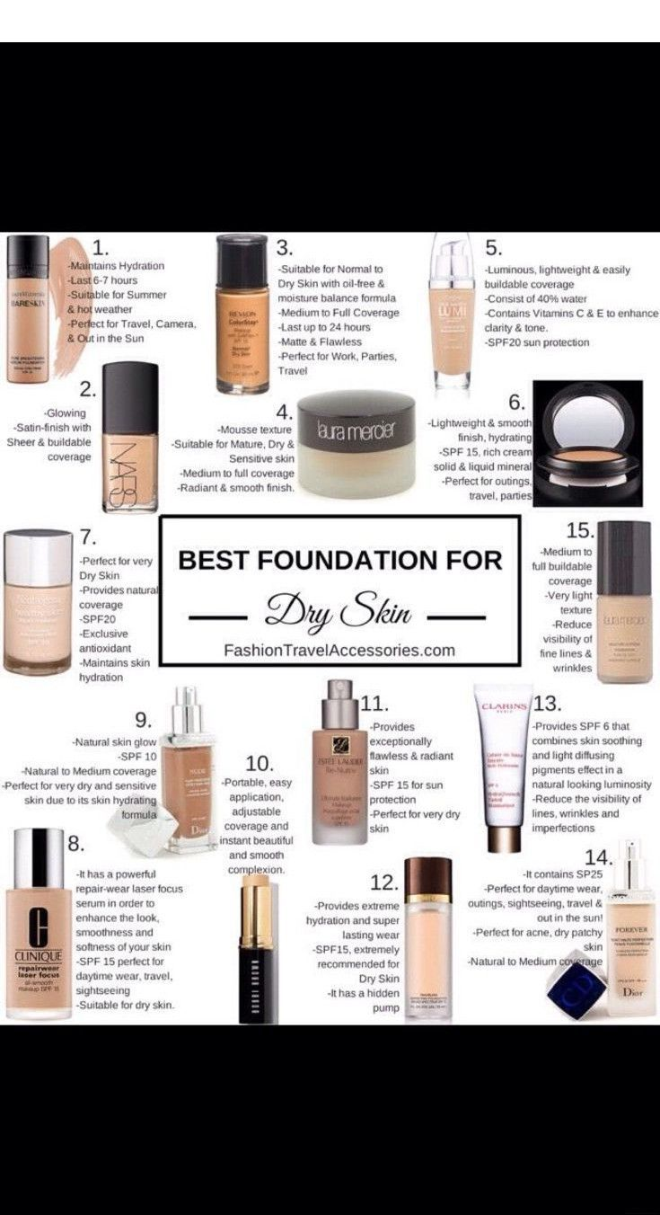 Read About Skin Care Routine Please Click Here For More Enjoy The Website Foundation For Dry Skin Best Foundation For Dry Skin Best Makeup For Acne