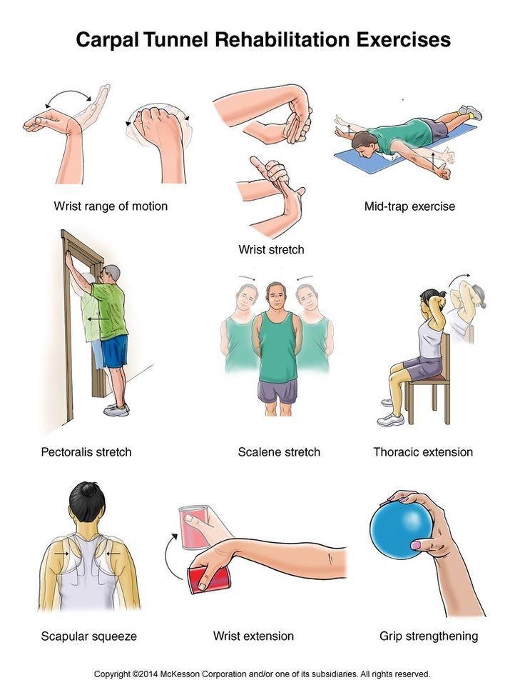 Summit Medical Group Carpal Tunnel Syndrome Exercises