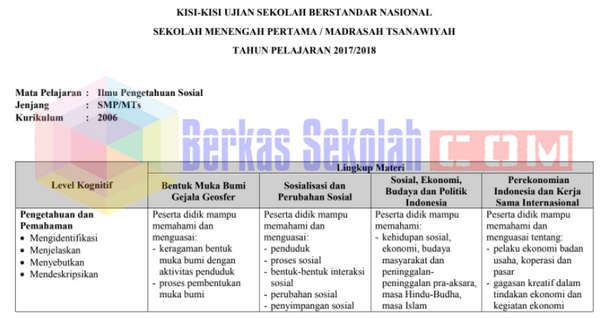 Kisi-Kisi USBN IPS SMP/MTs Tahun 2018 Kurikulum 2013 dan ...