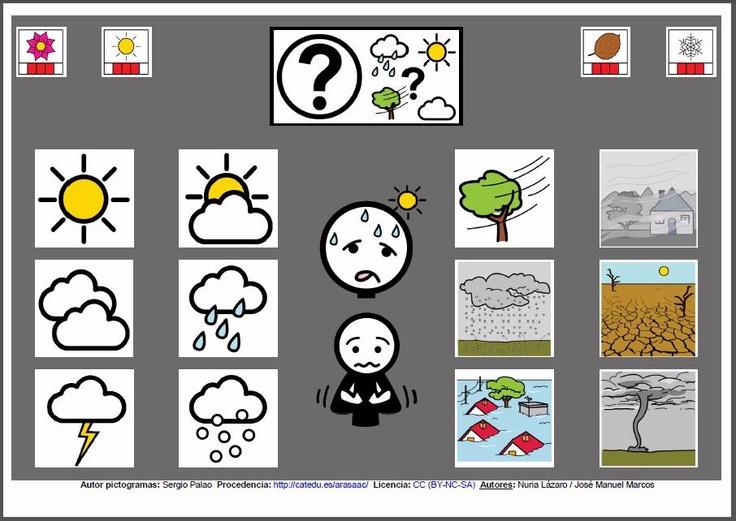 MATERIALES - Tableros de Comunicación de 12 casillas.    Tablero de comunicación de doce casillas sobre el clima.     http://arasaac.org/materiales.php?id_material=224