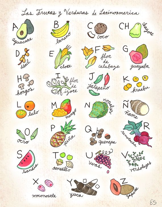 22 Best Fruit Alphabet Images On Pinterest | Fruit, English