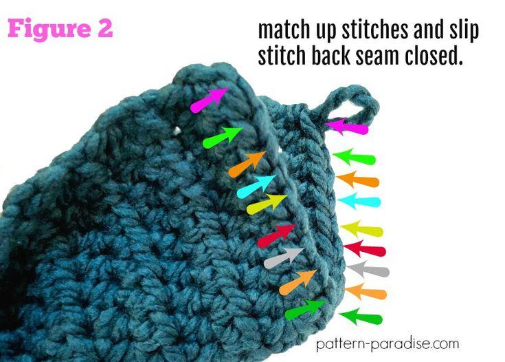 Mejores 47 imágenes de Ojos en Pinterest | Punto de crochet ...