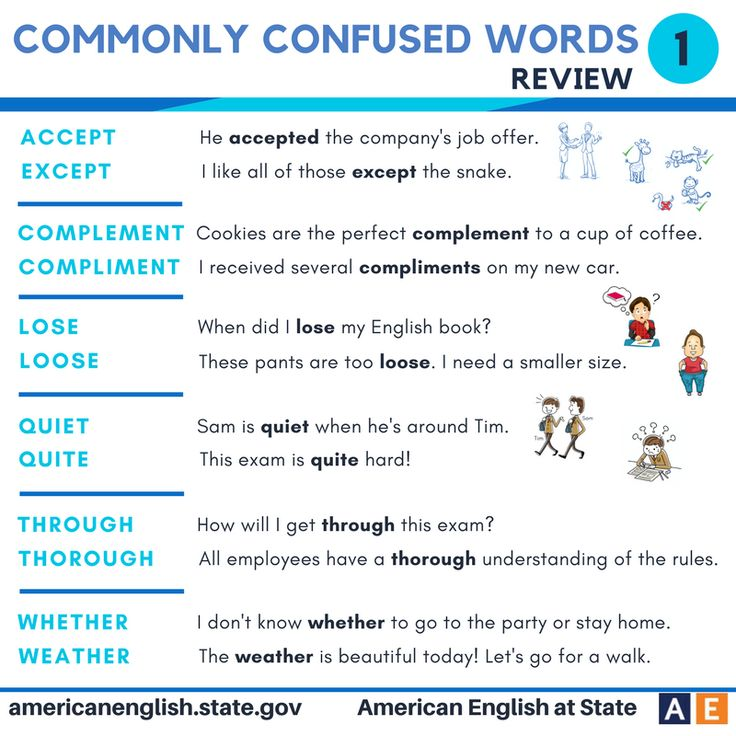 A list of the commonly confused words in the english language