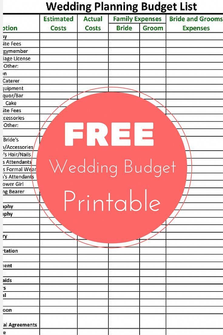 get your free wedding planning budget checklist and wedding