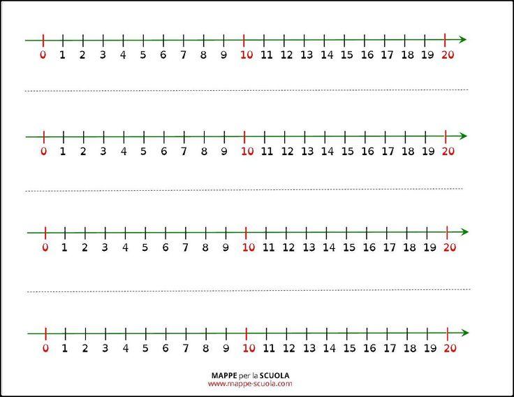 Schede da stampare con le LINEE DEL 10, 20 e 30 per le prime classi elementari.  Utili strumenti compensativi  anche per i DSA .    LINEA D...