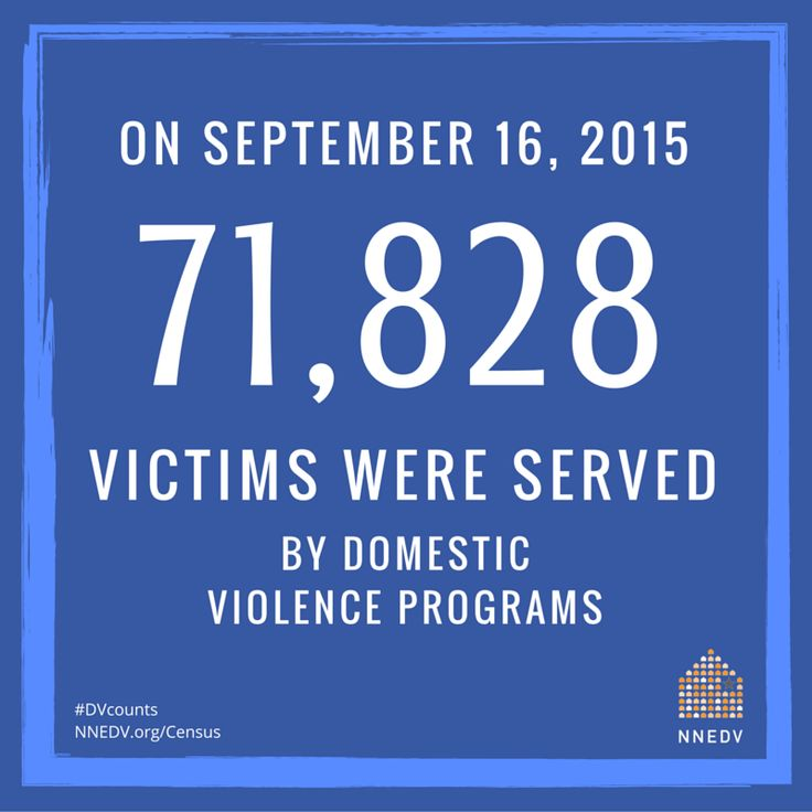 On just one day, more than 71,000 victims of domestic violence were served across the country. #DVcounts Learn more: http://NNEDV.org/Census