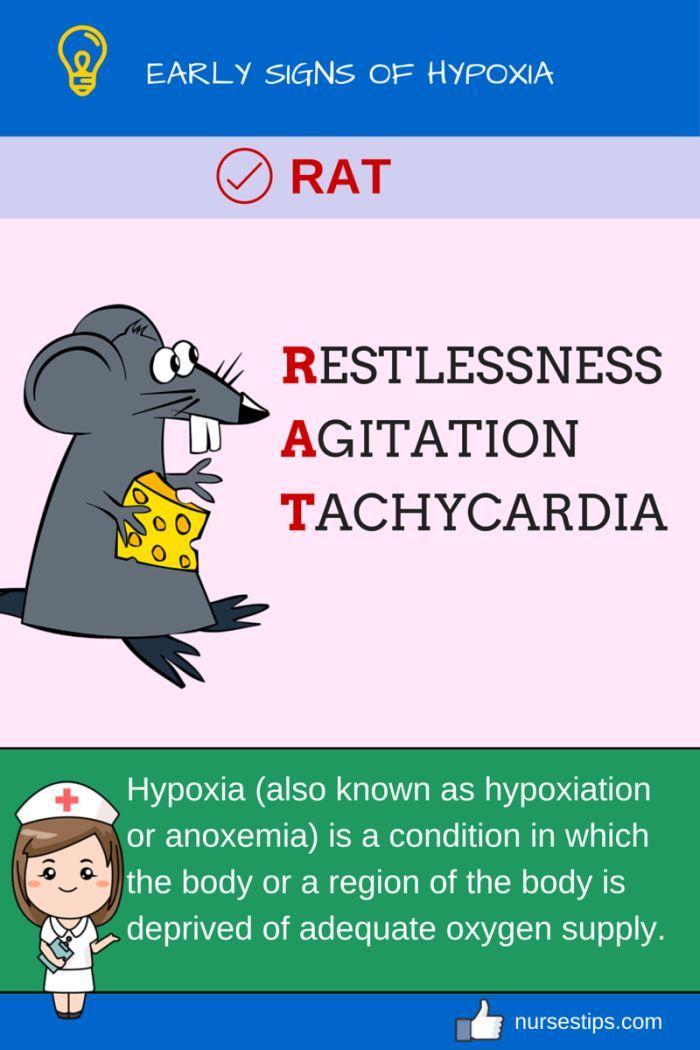 Nursing Mnemonics: Signs of Hypoxia