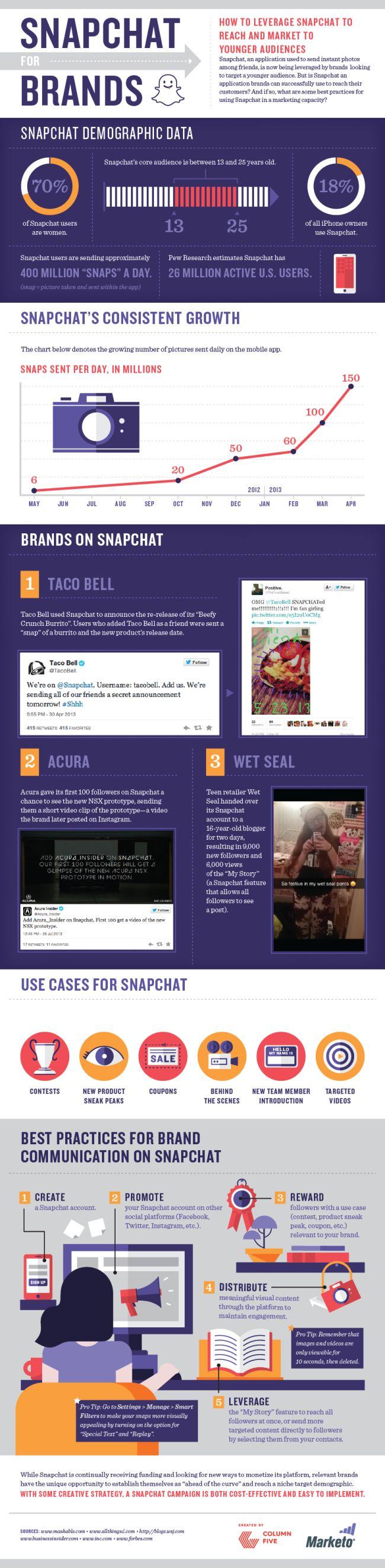 How Can Brands Use Snapchat? #Infographic #DigitalMarketing #SprintOn