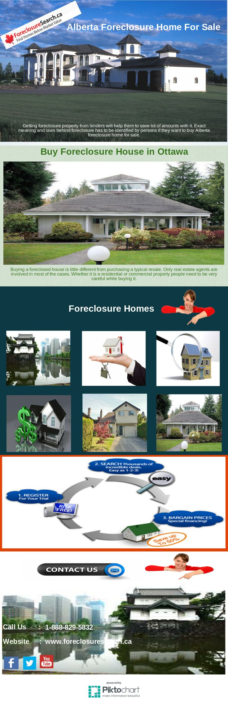 best 25 foreclosed houses ideas on pinterest free ancestry