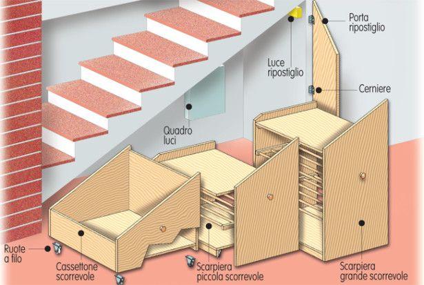 armadio sottoscala, costruire un armadio sottoscala, sottoscala