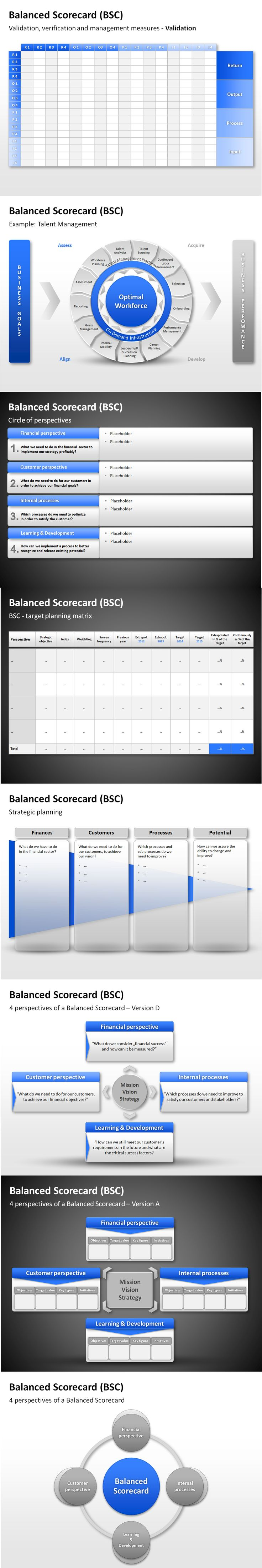 Balanced Scorecard templates for the depiction and analysis of your company activities in a PowerPoint presentation