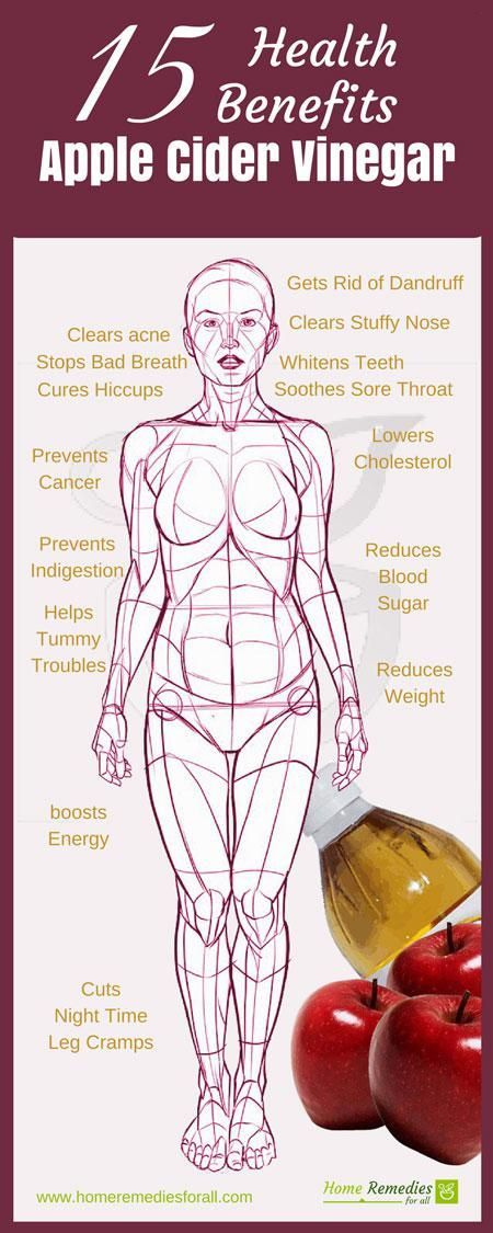 benefits apple cider vinegar infographic