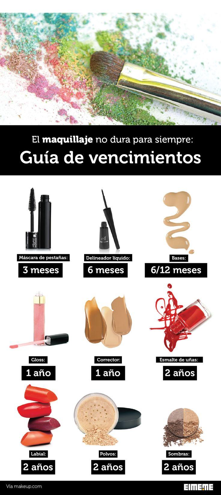 El maquillaje no dura para siempre: aprendé los vencimientos y limpiá tu portacosméticos