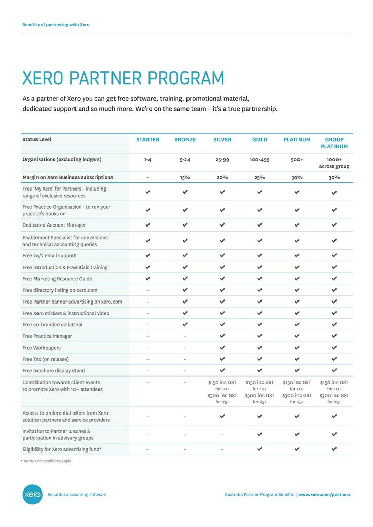 Partner Program Benefits | Xero Accounting Software http://www.tykans.com