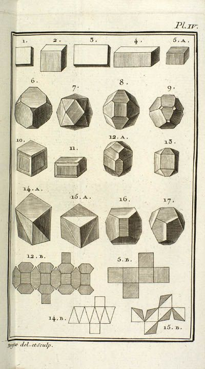 Essai | De | Cristallographie