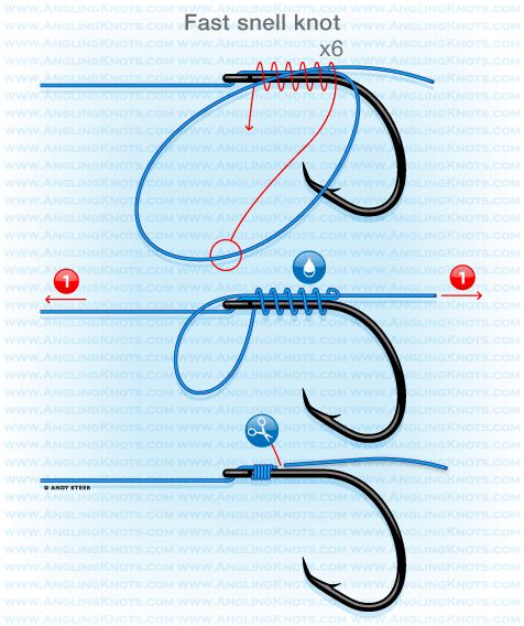 25 best ideas about fishing hook knots on pinterest for Fishing knots for hooks