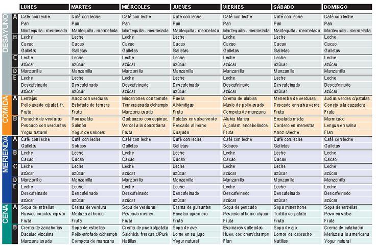 Dieta Basal | Las mejores dietas