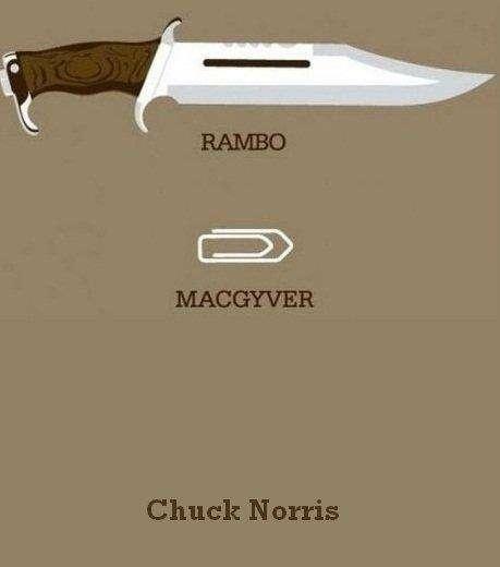 Chuck Norris Jokes | The 50 Best Chuck Norris Facts & Memes