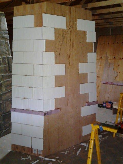 Stage Prop Construction : Best images about props on pinterest gothic castle