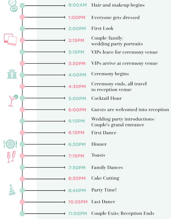Expense Report 6 Wedding Day Timeline Template Free Expense Report D114b64e Wedding Day Schedule Wedding Planning Timeline Template Wedding Timeline Template